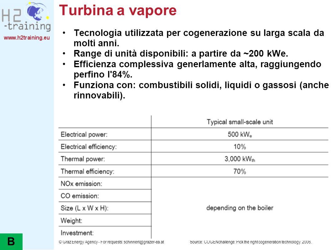 © Graz Energy Agency - For requests: schinnerl@grazer-ea.at Turbina a vapore Tecnologia utilizzata per cogenerazione su larga scala da molti anni. Ran