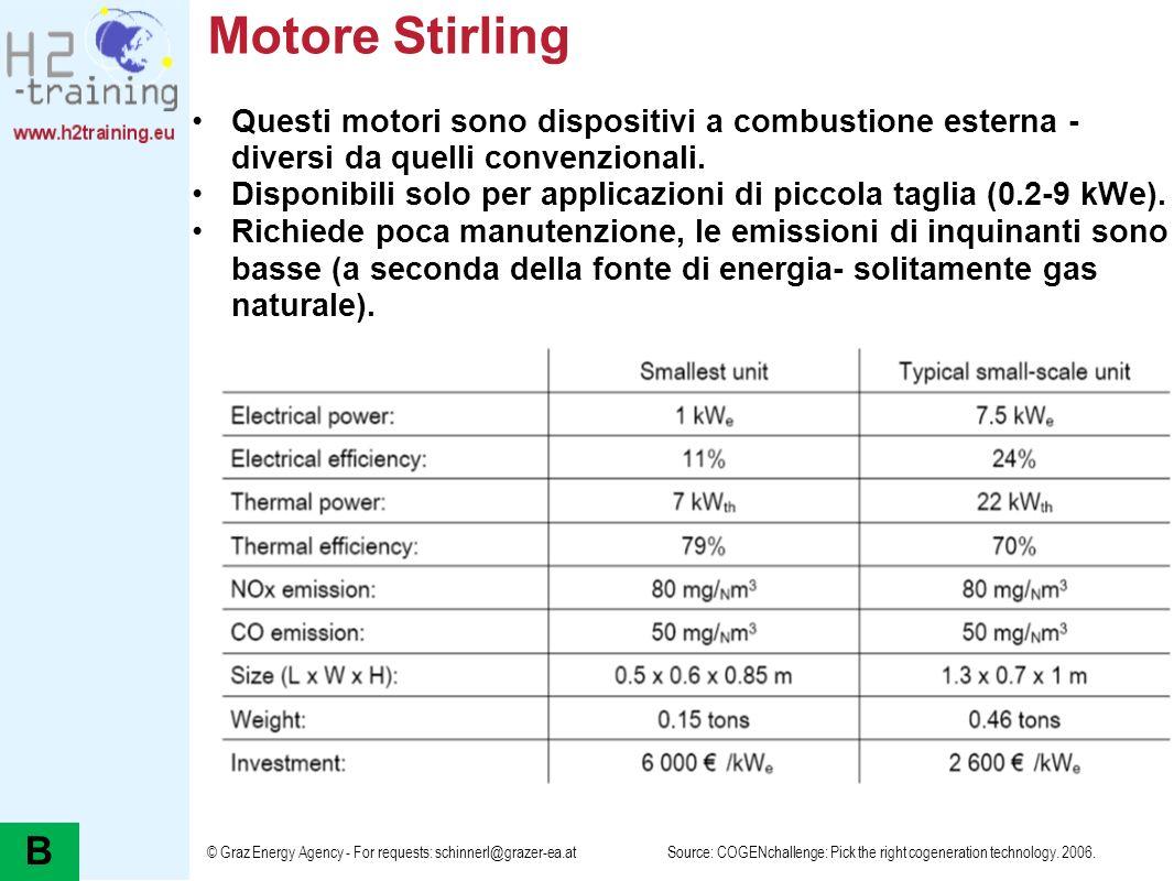 © Graz Energy Agency - For requests: schinnerl@grazer-ea.at Motore Stirling Questi motori sono dispositivi a combustione esterna - diversi da quelli c