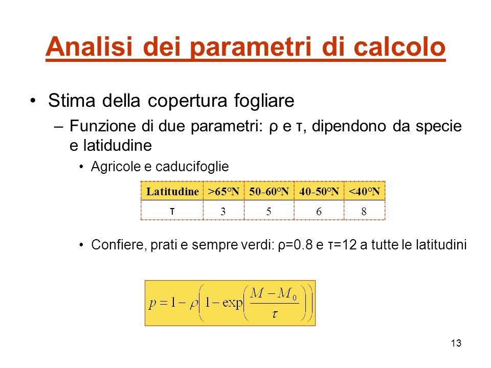 13 Analisi dei parametri di calcolo Stima della copertura fogliare –Funzione di due parametri: ρ e τ, dipendono da specie e latidudine Agricole e caducifoglie Confiere, prati e sempre verdi: ρ=0.8 e τ=12 a tutte le latitudini Latitudine>65°N50-60°N40-50°N<40°N τ 3568