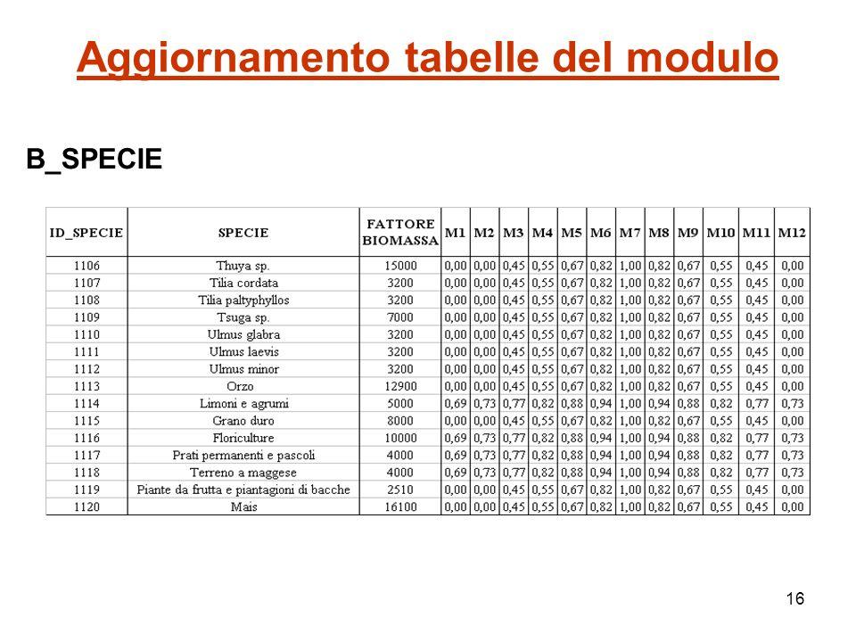 16 Aggiornamento tabelle del modulo B_SPECIE