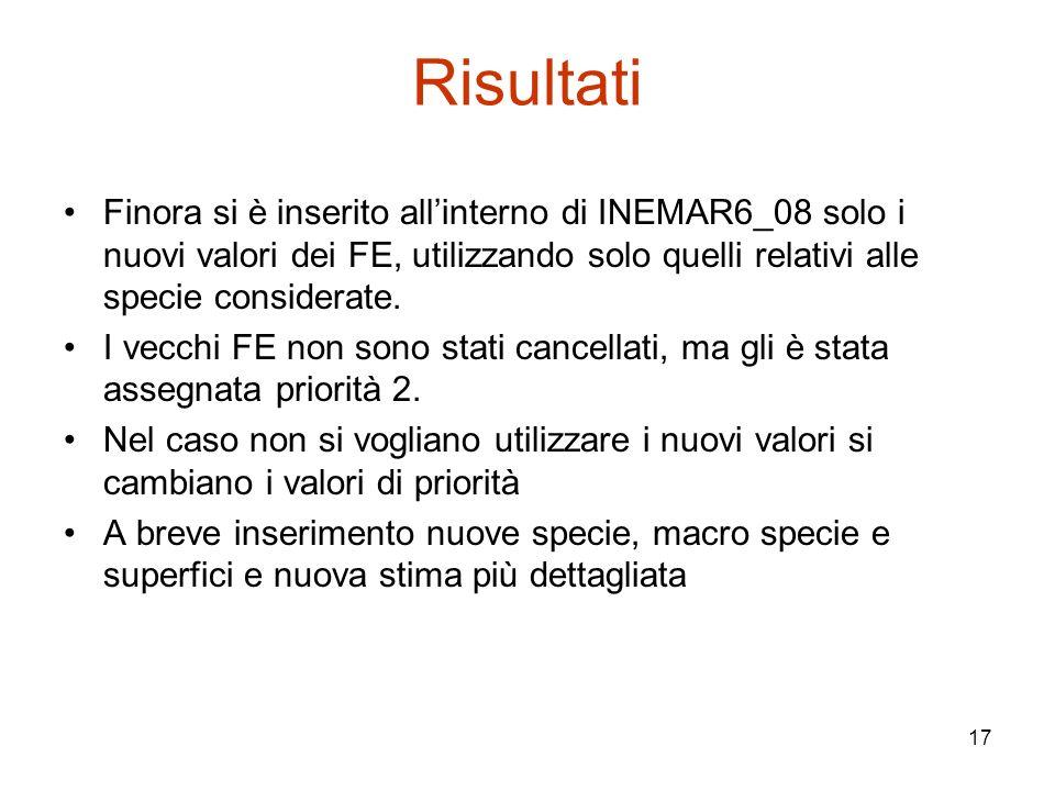 17 Risultati Finora si è inserito allinterno di INEMAR6_08 solo i nuovi valori dei FE, utilizzando solo quelli relativi alle specie considerate.