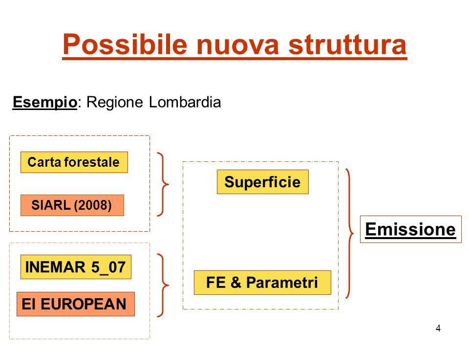 4 Possibile nuova struttura Carta forestale SIARL (2008) Superficie INEMAR 5_07 EI EUROPEAN FE & Parametri Emissione Esempio: Regione Lombardia