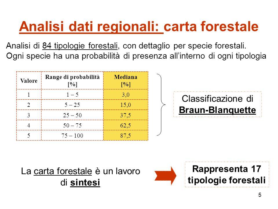 5 Analisi dati regionali: carta forestale Rappresenta 17 tipologie forestali Analisi di 84 tipologie forestali, con dettaglio per specie forestali.