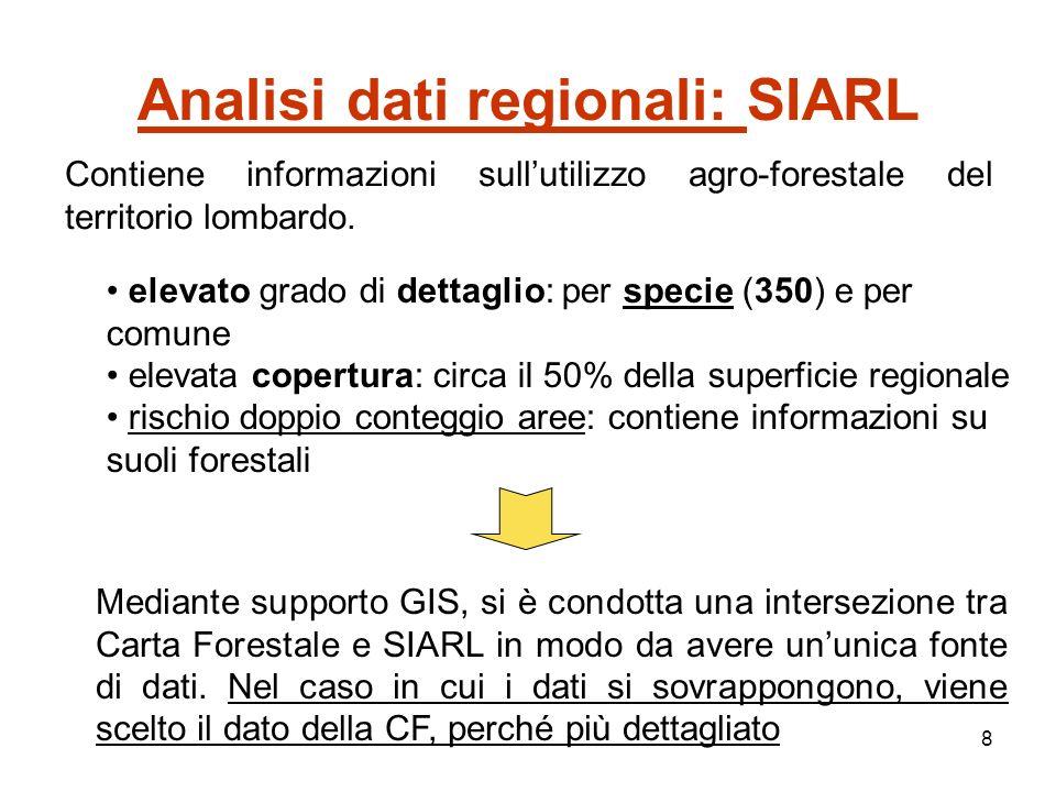 8 Analisi dati regionali: SIARL Contiene informazioni sullutilizzo agro-forestale del territorio lombardo.