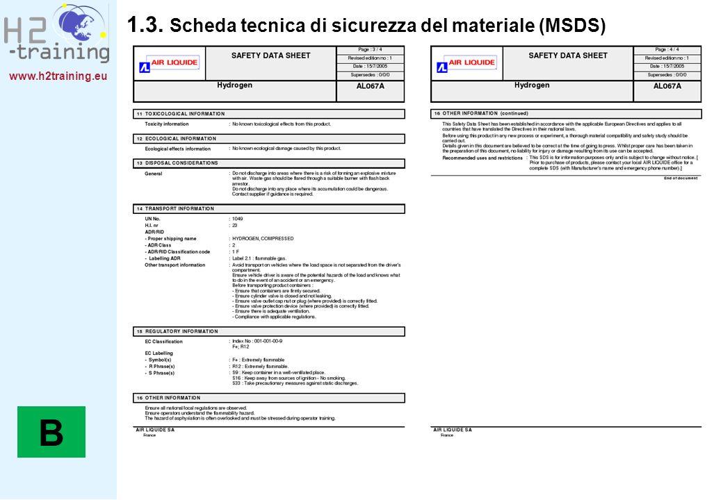 www.h2training.eu 1.3. Scheda tecnica di sicurezza del materiale (MSDS) B