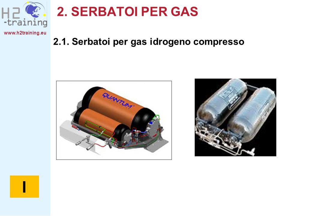 www.h2training.eu 2. SERBATOI PER GAS 2.1. Serbatoi per gas idrogeno compresso I