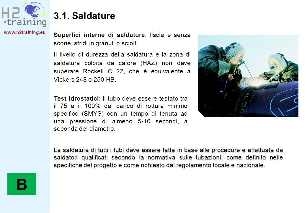 www.h2training.eu 3.1. Saldature Superfici interne di saldatura: liscie e senza scorie, sfridi in granuli o sciolti. Il livello di durezza della salda