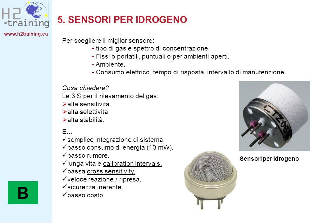 www.h2training.eu 5. SENSORI PER IDROGENO Per scegliere il miglior sensore: - tipo di gas e spettro di concentrazione. - Fissi o portatili, puntuali o