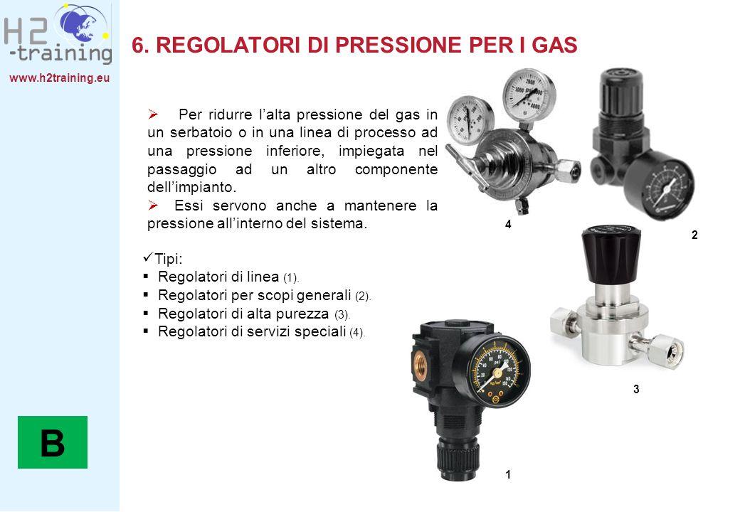 www.h2training.eu 6. REGOLATORI DI PRESSIONE PER I GAS Tipi: Regolatori di linea (1). Regolatori per scopi generali (2). Regolatori di alta purezza (3