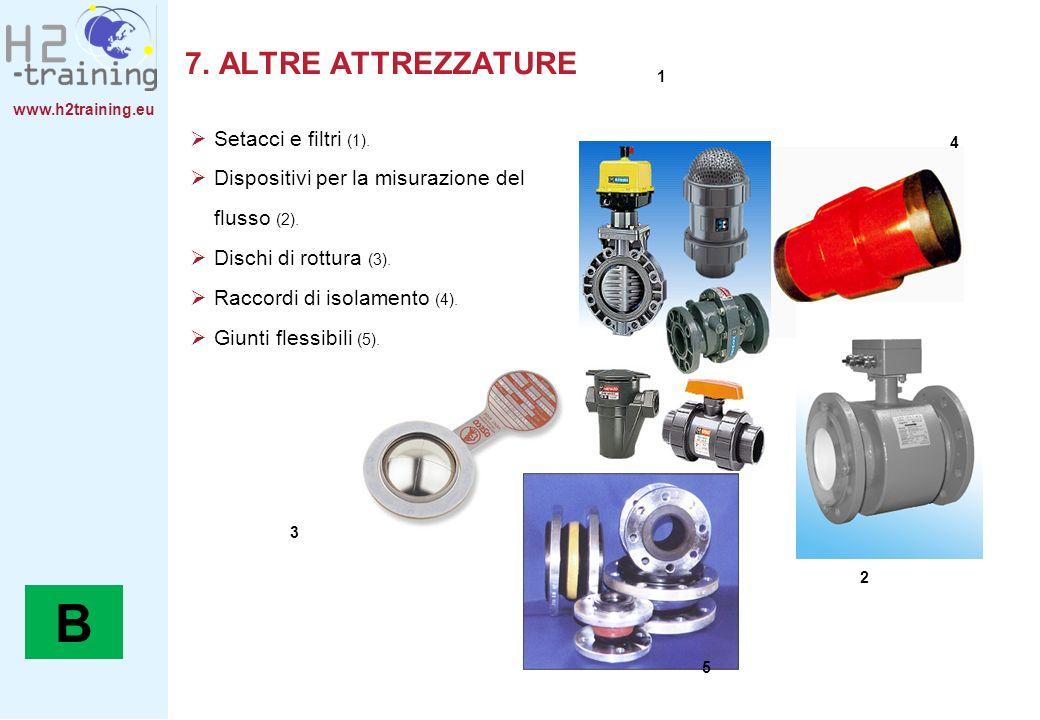 www.h2training.eu 7. ALTRE ATTREZZATURE Setacci e filtri (1). Dispositivi per la misurazione del flusso (2). Dischi di rottura (3). Raccordi di isolam