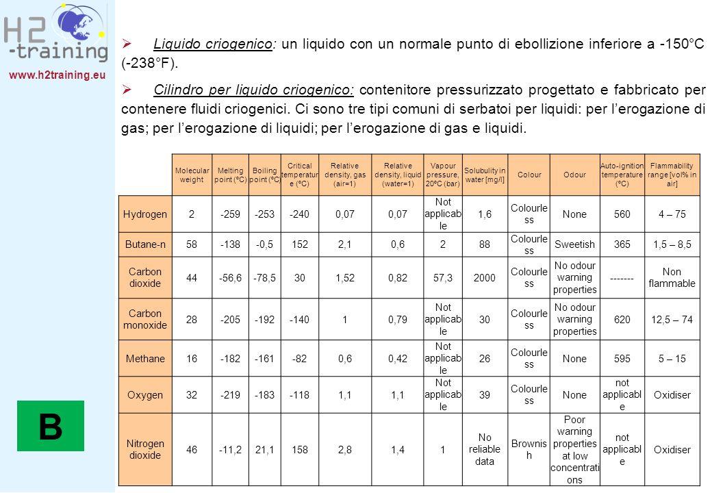 www.h2training.eu 1.2.Gestione Scarpe protettive.