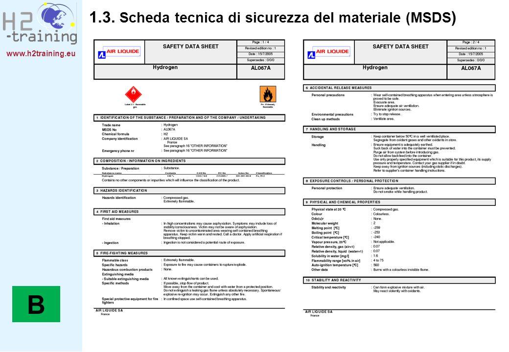 www.h2training.eu 1.3. Scheda tecnica di sicurezza del materiale (MSDS ) B