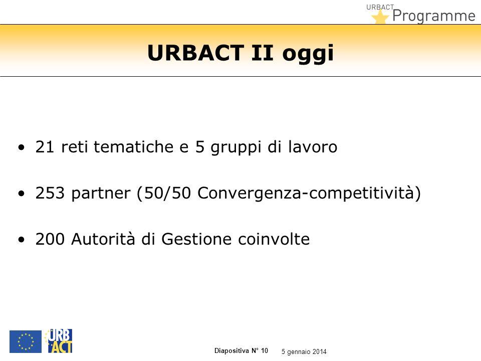 Diapositiva N° 10 URBACT II oggi 21 reti tematiche e 5 gruppi di lavoro 253 partner (50/50 Convergenza-competitività) 200 Autorità di Gestione coinvolte 5 gennaio 2014