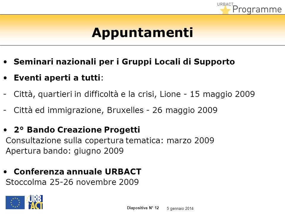 Diapositiva N° 12 Appuntamenti Seminari nazionali per i Gruppi Locali di Supporto Eventi aperti a tutti: -Città, quartieri in difficoltà e la crisi, L