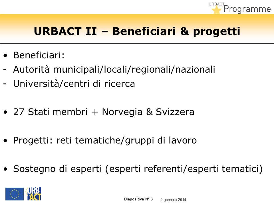 Diapositiva N° 3 URBACT II – Beneficiari & progetti Beneficiari: -Autorità municipali/locali/regionali/nazionali -Università/centri di ricerca 27 Stat