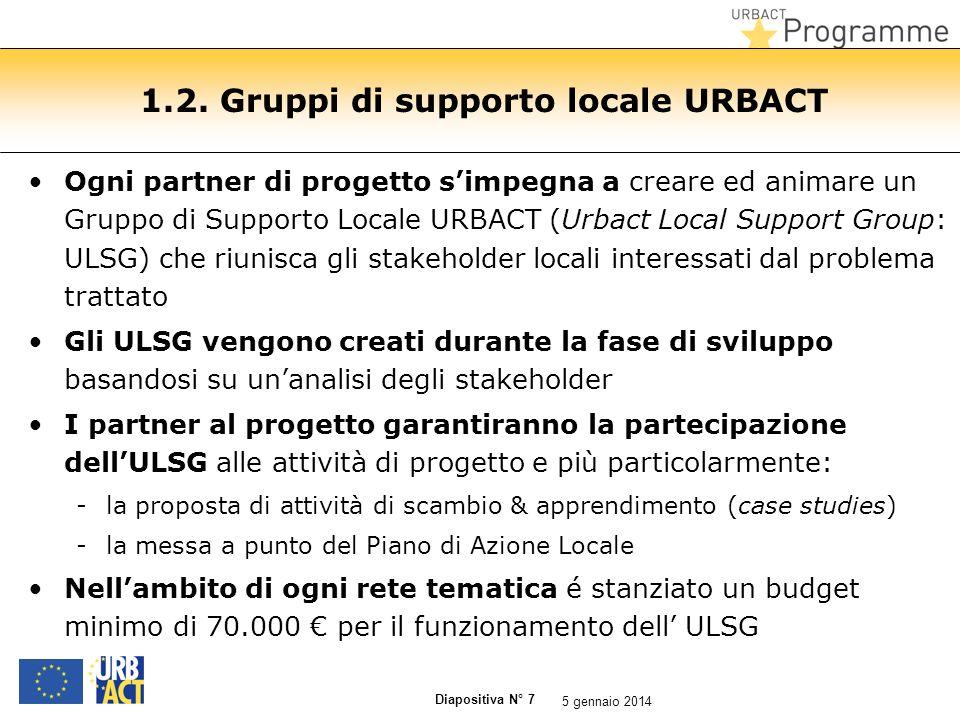 Diapositiva N° 7 1.2. Gruppi di supporto locale URBACT Ogni partner di progetto simpegna a creare ed animare un Gruppo di Supporto Locale URBACT (Urba