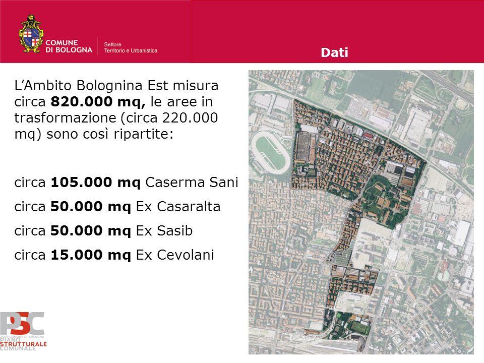 Dati LAmbito Bolognina Est misura circa 820.000 mq, le aree in trasformazione (circa 220.000 mq) sono così ripartite: circa 105.000 mq Caserma Sani circa 50.000 mq Ex Casaralta circa 50.000 mq Ex Sasib circa 15.000 mq Ex Cevolani Dati