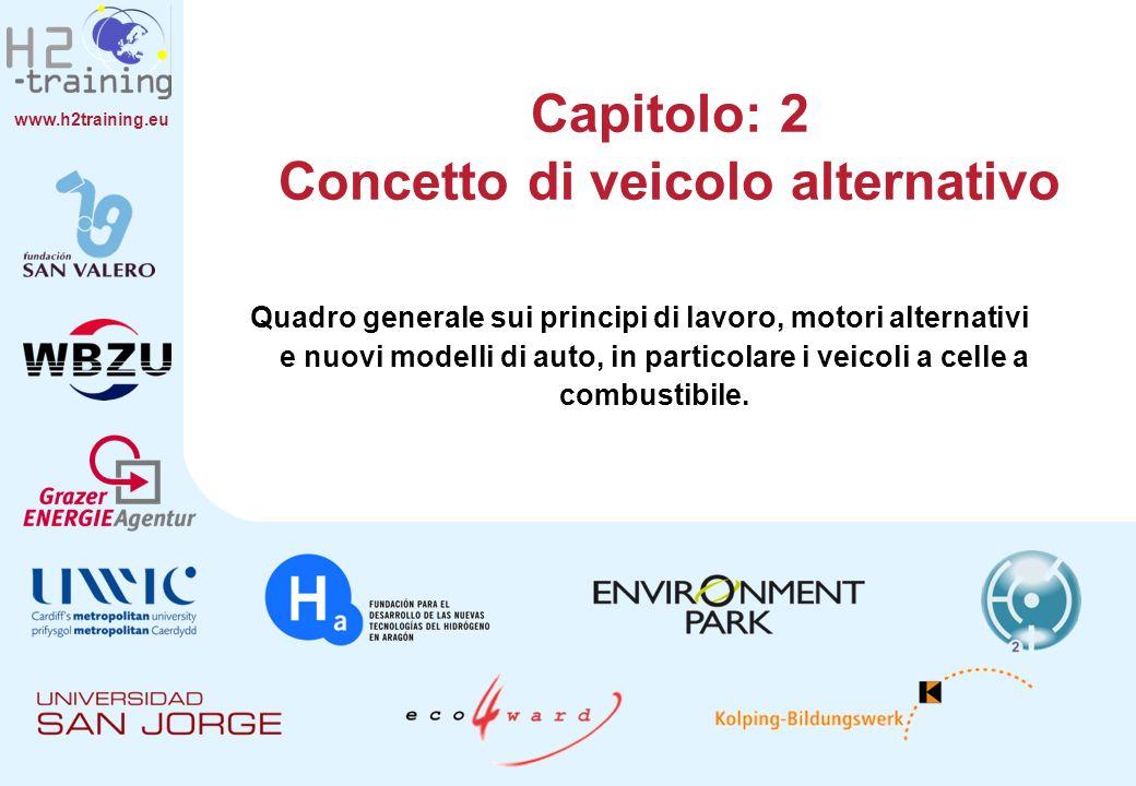 www.h2training.eu Capitolo: 2 Concetto di veicolo alternativo Quadro generale sui principi di lavoro, motori alternativi e nuovi modelli di auto, in p