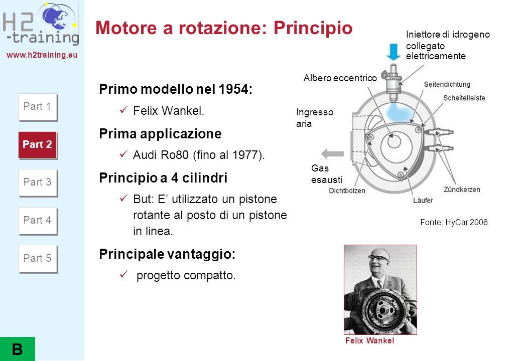 www.h2training.eu Motore a rotazione: Principio Primo modello nel 1954: Felix Wankel. Prima applicazione Audi Ro80 (fino al 1977). Principio a 4 cilin