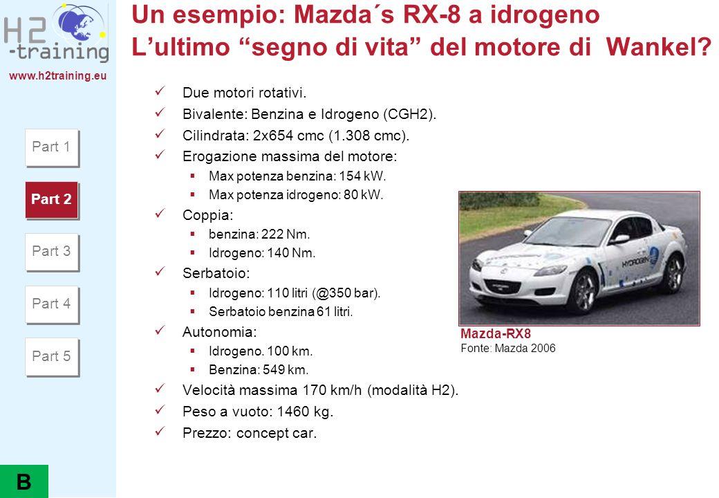 www.h2training.eu Un esempio: Mazda´s RX-8 a idrogeno Lultimo segno di vita del motore di Wankel? Due motori rotativi. Bivalente: Benzina e Idrogeno (