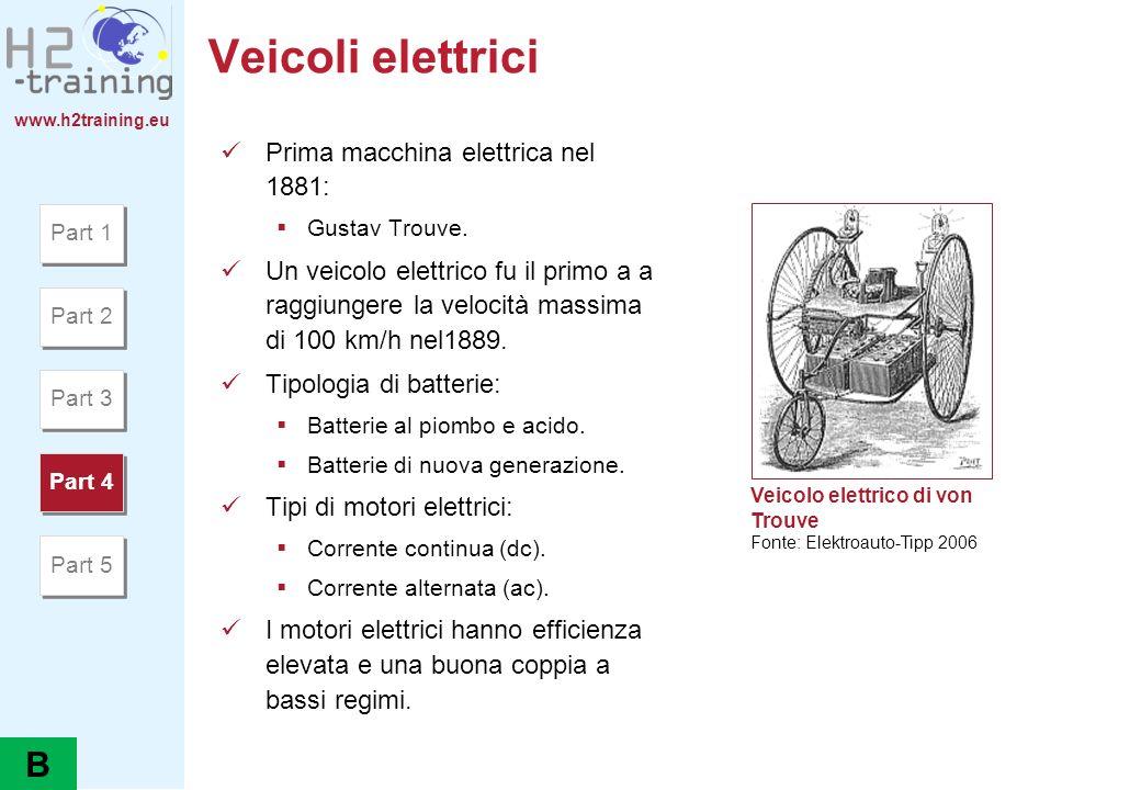 www.h2training.eu Veicoli elettrici Veicolo elettrico di von Trouve Fonte: Elektroauto-Tipp 2006 Prima macchina elettrica nel 1881: Gustav Trouve. Un