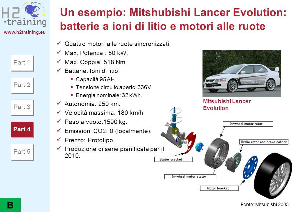 www.h2training.eu Un esempio: Mitshubishi Lancer Evolution: batterie a ioni di litio e motori alle ruote Quattro motori alle ruote sincronizzati. Max.