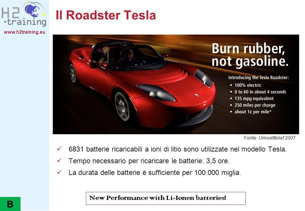 www.h2training.eu Il Roadster Tesla 6831 batterie ricaricabili a ioni di litio sono utilizzate nel modello Tesla. Tempo necessario per ricaricare le b