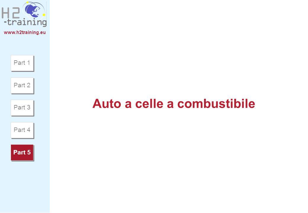 www.h2training.eu Auto a celle a combustibile Part 1 Part 2 Part 3 Part 4 Part 5