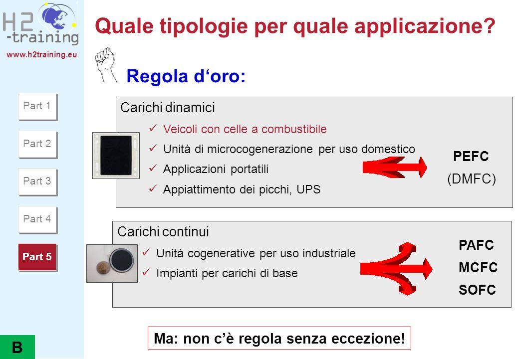 www.h2training.eu Quale tipologie per quale applicazione? Carichi continui Unità cogenerative per uso industriale Impianti per carichi di base Regola