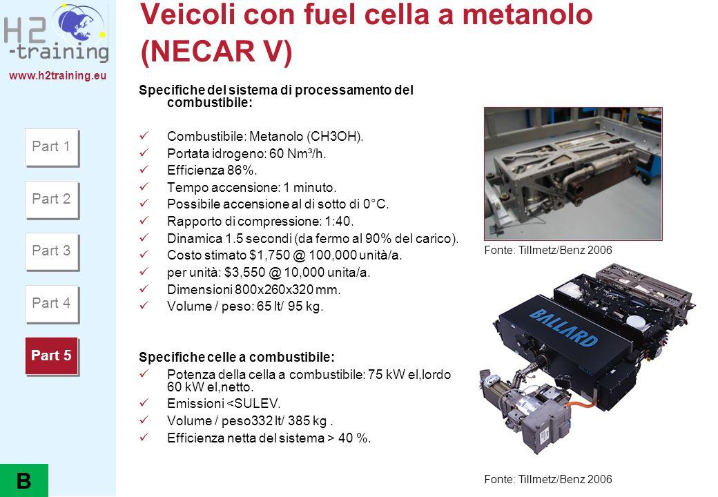 www.h2training.eu Veicoli con fuel cella a metanolo (NECAR V) Specifiche del sistema di processamento del combustibile: Combustibile: Metanolo (CH3OH)