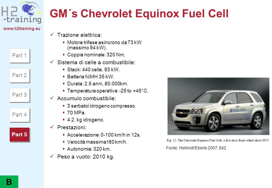 www.h2training.eu GM´s Chevrolet Equinox Fuel Cell Trazione elettrica: Motore trifase asincrono da 73 kW (massimo 94 kW), Coppia nominale: 320 Nm, Sis