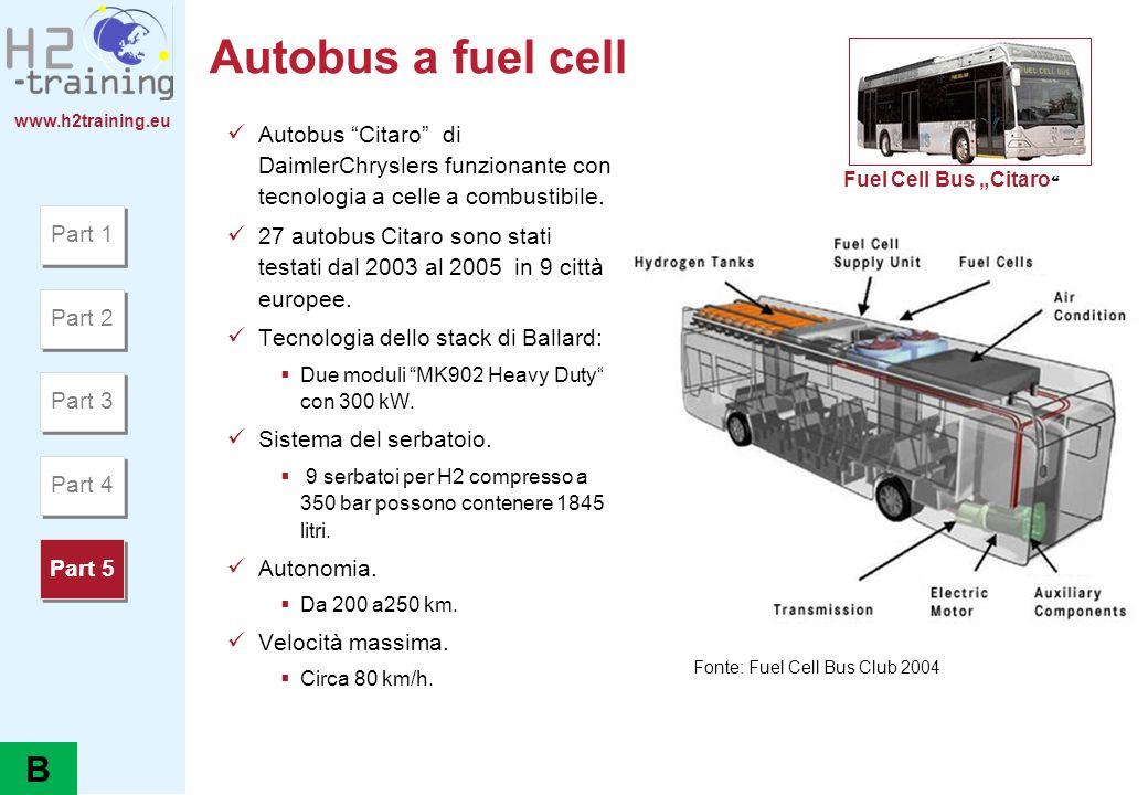 www.h2training.eu Autobus a fuel cell Autobus Citaro di DaimlerChryslers funzionante con tecnologia a celle a combustibile. 27 autobus Citaro sono sta