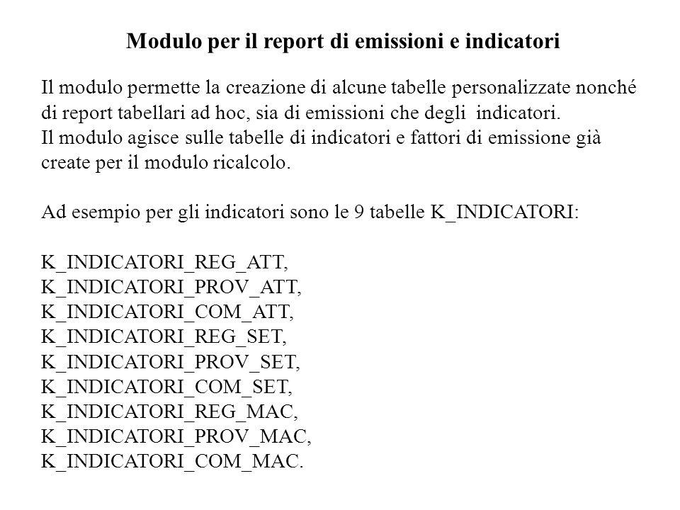 Il modulo permette la creazione di alcune tabelle personalizzate nonché di report tabellari ad hoc, sia di emissioni che degli indicatori.