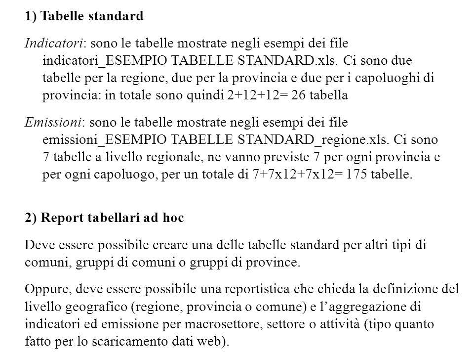 Gestione combustibili aggregati I combustibili da considerare sono quelli aggregati, da associare ai combustibili presenti in tabella COMBUSTIBILI come mostrato nel file combustibili aggregati.mdb.