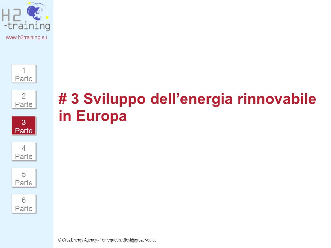© Graz Energy Agency - For requests: Bleyl@grazer-ea.at # 3 Sviluppo dellenergia rinnovabile in Europa 1 Parte 2 Parte 3 Parte 4 Parte 5 Parte 6 Parte