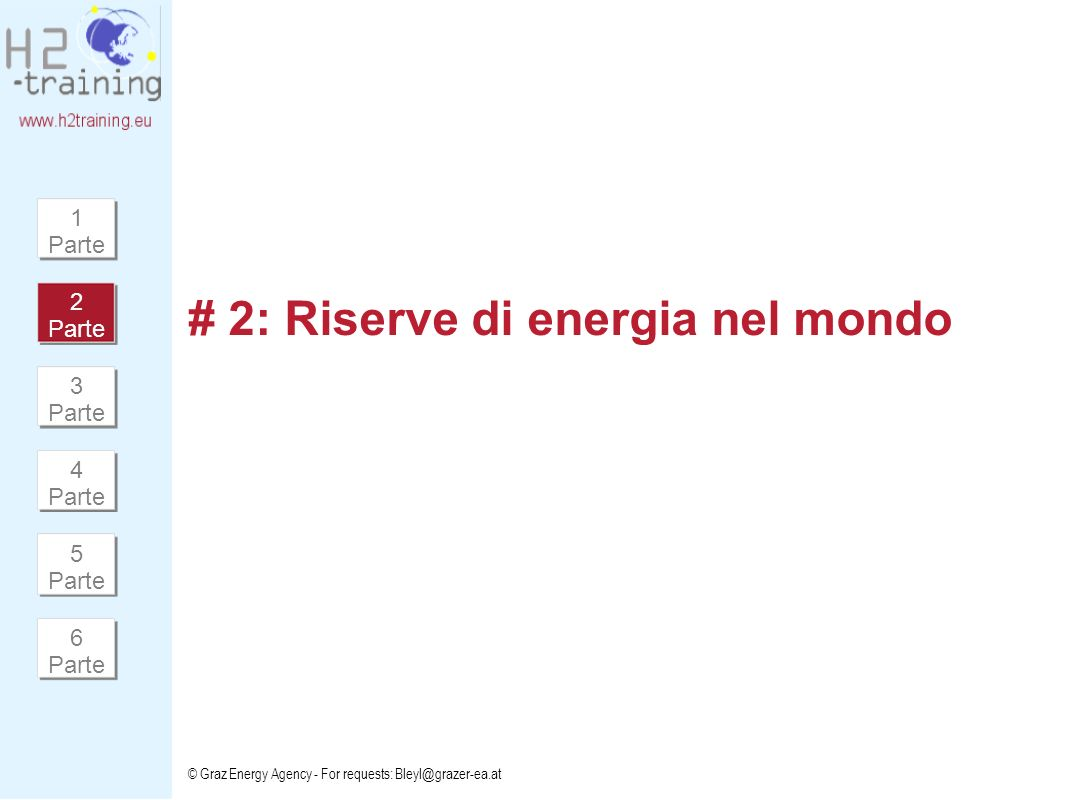 © Graz Energy Agency - For requests: Bleyl@grazer-ea.at Categorie delle Riserve di Energia I 1 Parte 2 Parte 3 Parte 4 Parte 5 Parte 6 Parte