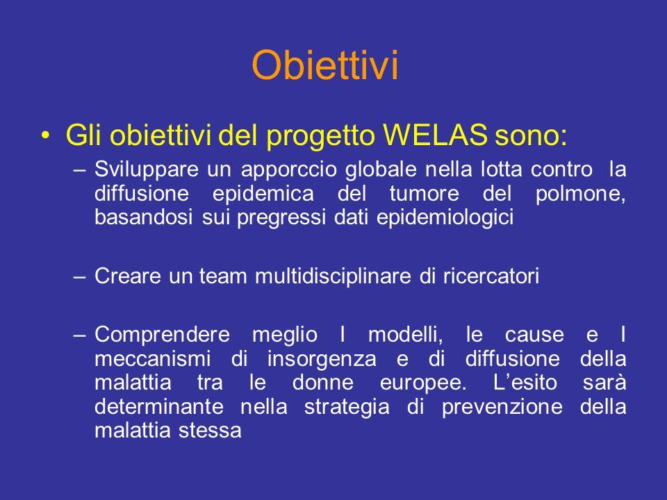 Obiettivi Gli obiettivi del progetto WELAS sono: –Sviluppare un apporccio globale nella lotta contro la diffusione epidemica del tumore del polmone, b