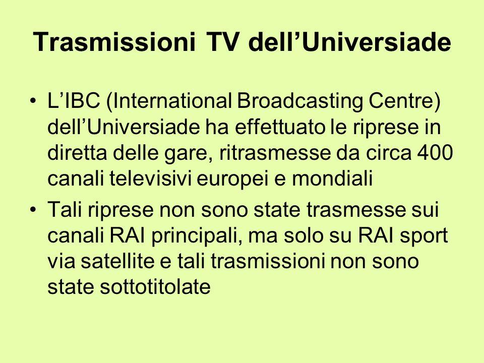 Trasmissioni TV dellUniversiade LIBC (International Broadcasting Centre) dellUniversiade ha effettuato le riprese in diretta delle gare, ritrasmesse d