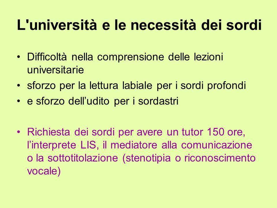 L'università e le necessità dei sordi Difficoltà nella comprensione delle lezioni universitarie sforzo per la lettura labiale per i sordi profondi e s