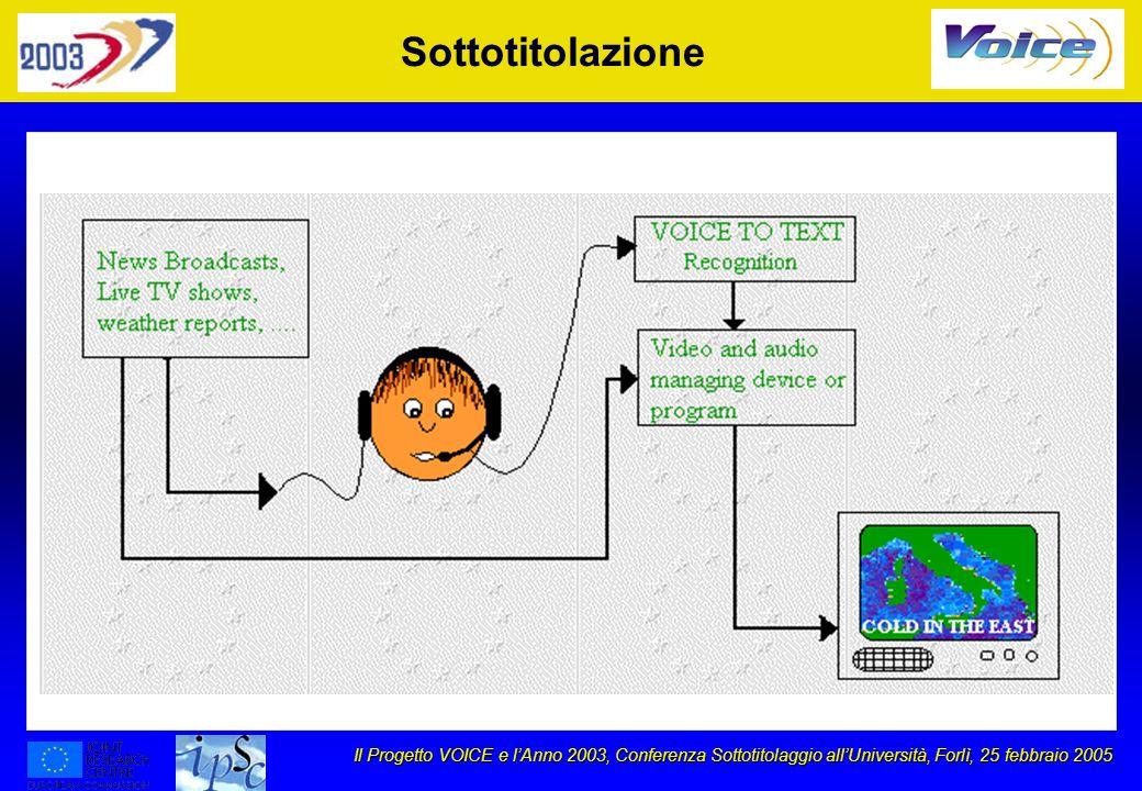 Il Progetto VOICE e lAnno 2003, Conferenza Sottotitolaggio allUniversità, Forlì, 25 febbraio 2005 Sottotitolazione