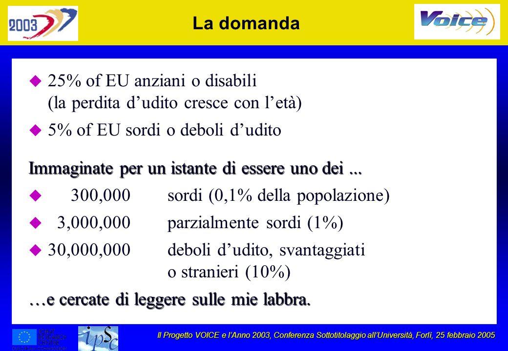 Il Progetto VOICE e lAnno 2003, Conferenza Sottotitolaggio allUniversità, Forlì, 25 febbraio 2005 La domanda u 25% of EU anziani o disabili (la perdita dudito cresce con letà) u 5% of EU sordi o deboli dudito Immaginate per un istante di essere uno dei...