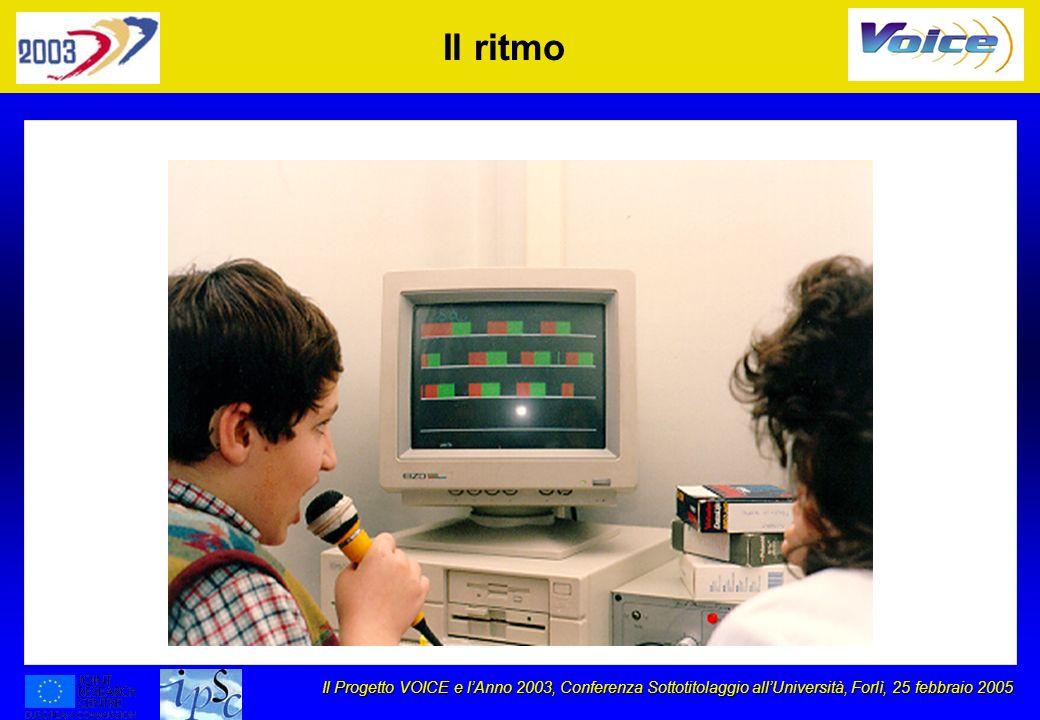 Il Progetto VOICE e lAnno 2003, Conferenza Sottotitolaggio allUniversità, Forlì, 25 febbraio 2005 Il ritmo