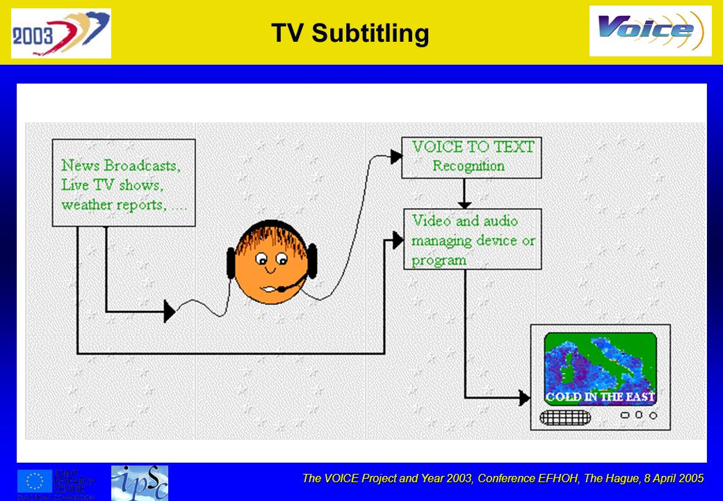The VOICE Project and Year 2003, Conference EFHOH, The Hague, 8 April 2005 TV Subtitling