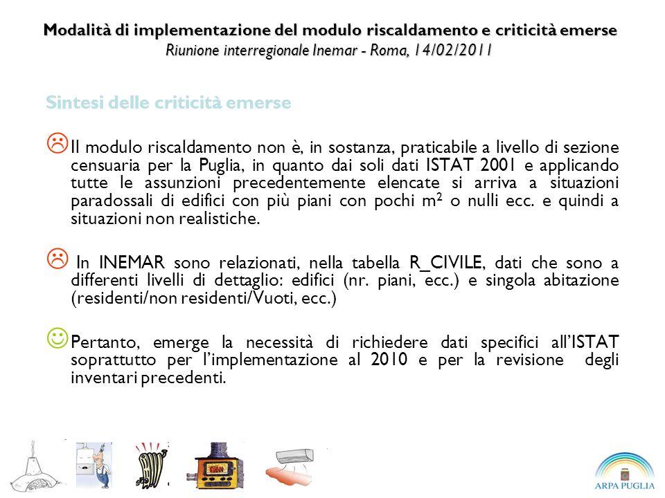 Grazie per lattenzione Precauzioni termiche E arrivato il freddo in tutta Italia e non solo.