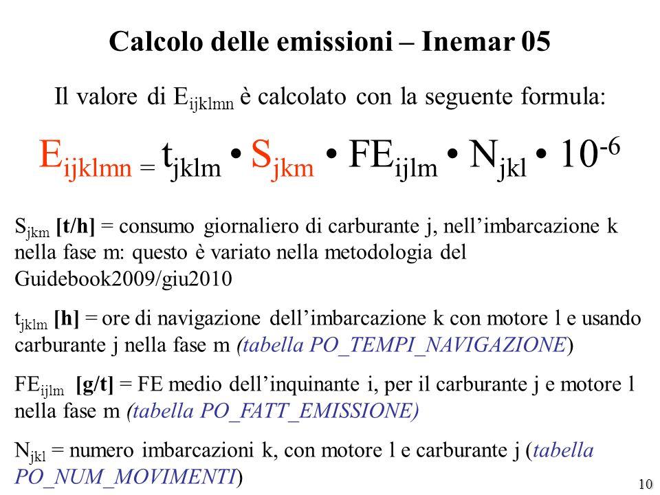 10 Il valore di E ijklmn è calcolato con la seguente formula: E ijklmn = t jklm S jkm FE ijlm N jkl 10 -6 S jkm [t/h] = consumo giornaliero di carbura
