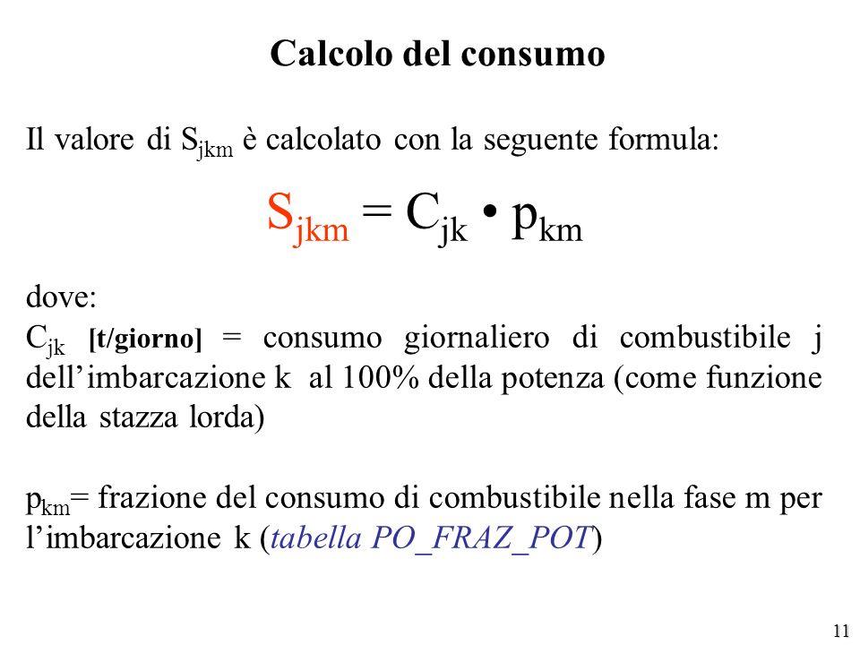 11 Il valore di S jkm è calcolato con la seguente formula: S jkm = C jk p km dove: C jk [t/giorno] = consumo giornaliero di combustibile j dellimbarca