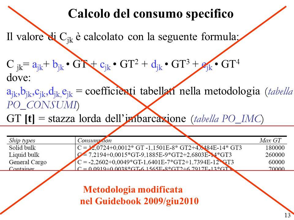 13 Il valore di C jk è calcolato con la seguente formula: C jk = a jk + b jk GT + c jk GT 2 + d jk GT 3 + e jk GT 4 dove: a jk,b jk,c jk,d jk, e jk =