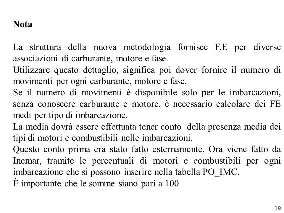 19 Nota La struttura della nuova metodologia fornisce F.E per diverse associazioni di carburante, motore e fase. Utilizzare questo dettaglio, signific