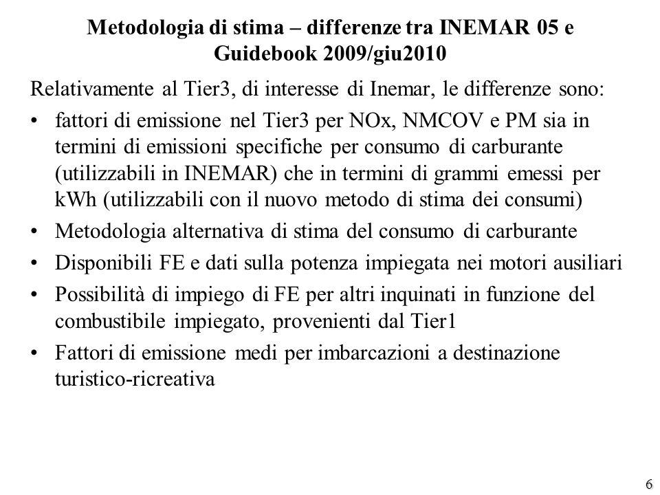 6 Metodologia di stima – differenze tra INEMAR 05 e Guidebook 2009/giu2010 Relativamente al Tier3, di interesse di Inemar, le differenze sono: fattori