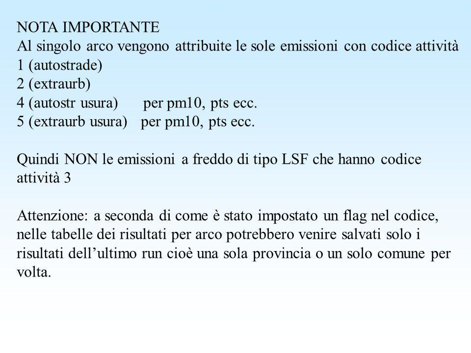 NOTA IMPORTANTE Al singolo arco vengono attribuite le sole emissioni con codice attività 1 (autostrade) 2 (extraurb) 4 (autostr usura) per pm10, pts e